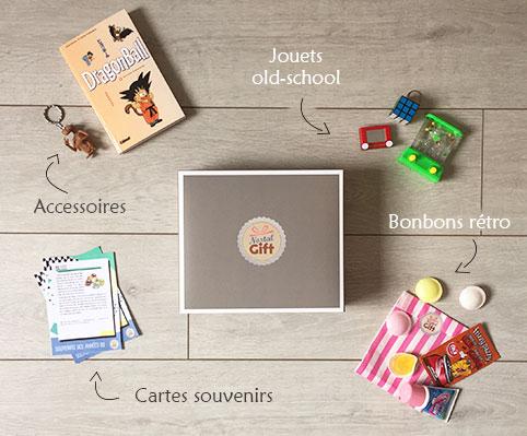 Box cadeau mensuelle d34c0691c30